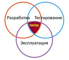 Логотип Android. The MASCC