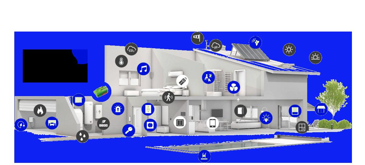 Система Умный дом Картинка The MASCC